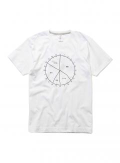 24th T-SHIRTS 予定